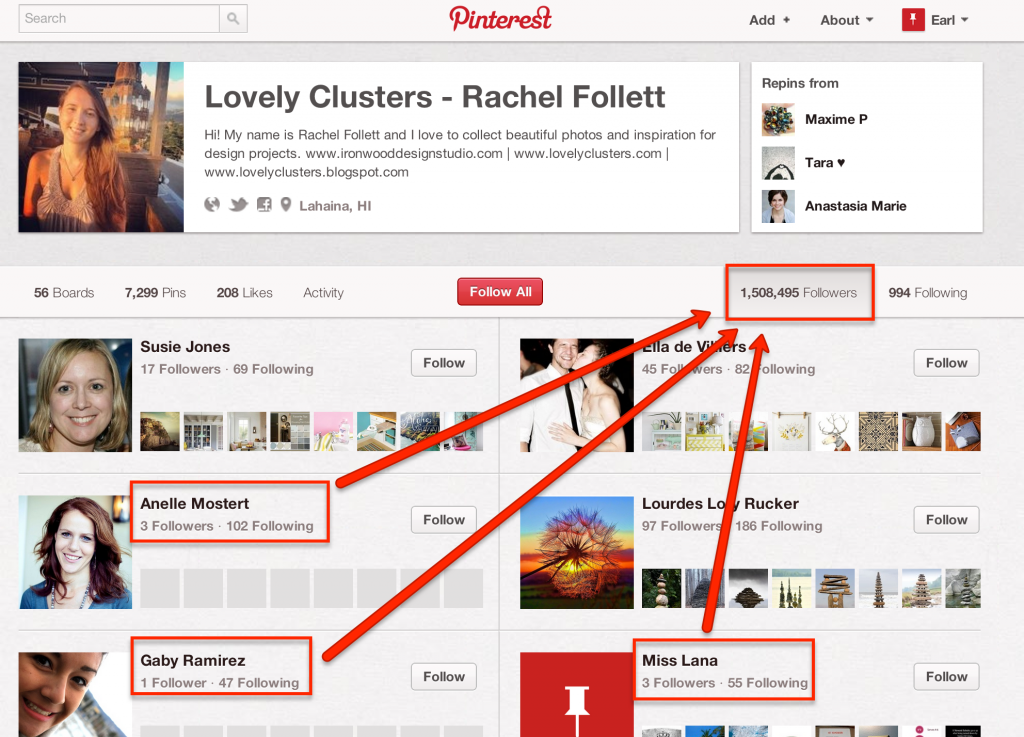 pinterest skewing the playing field for money