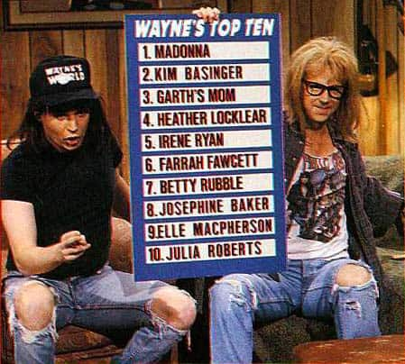 top 10 women from wayne's world