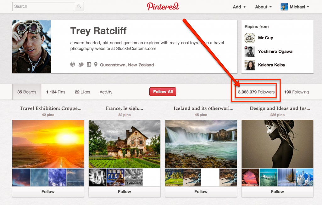 trey ratcliff pinterest followers today