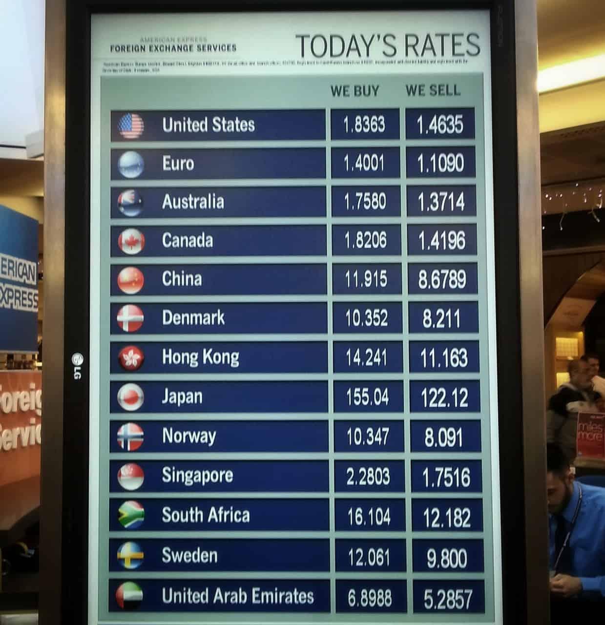 money change rates airport